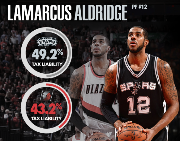 Aldridge-Graphic-v2