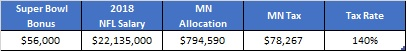 Brady - Salary Allocation